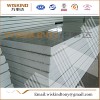 High-Quality EPS Sandwich Panel Used Chicken House